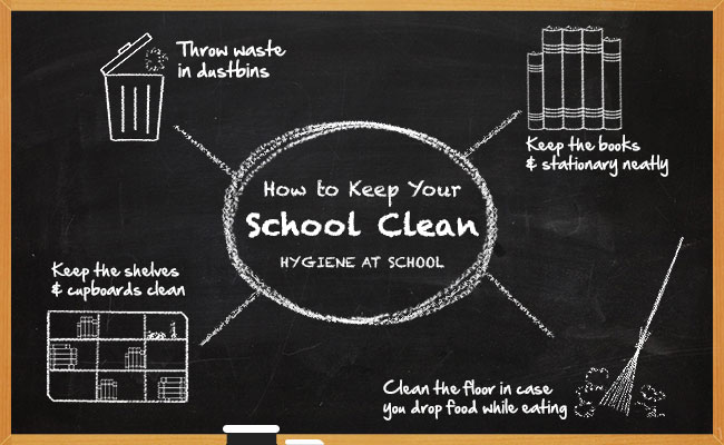 cleanliness in school Look around, walk around, breathe clean air and don't litter the ground.